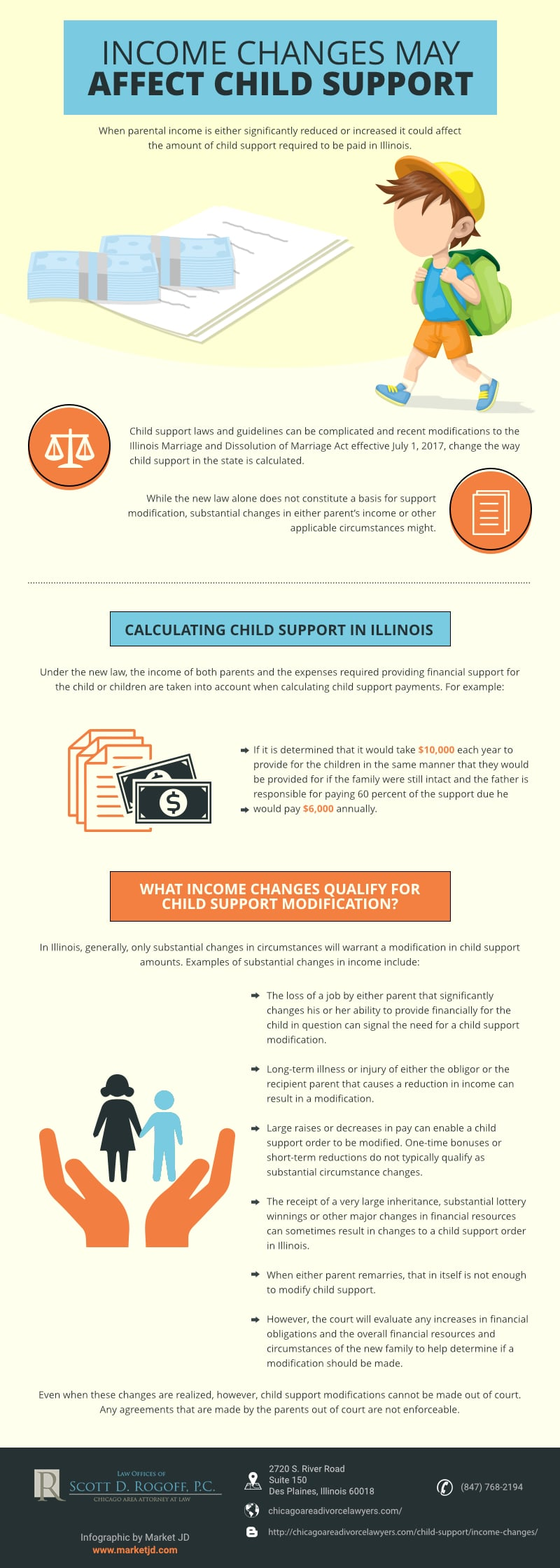 infographic_Income Changes May Affect Child Support