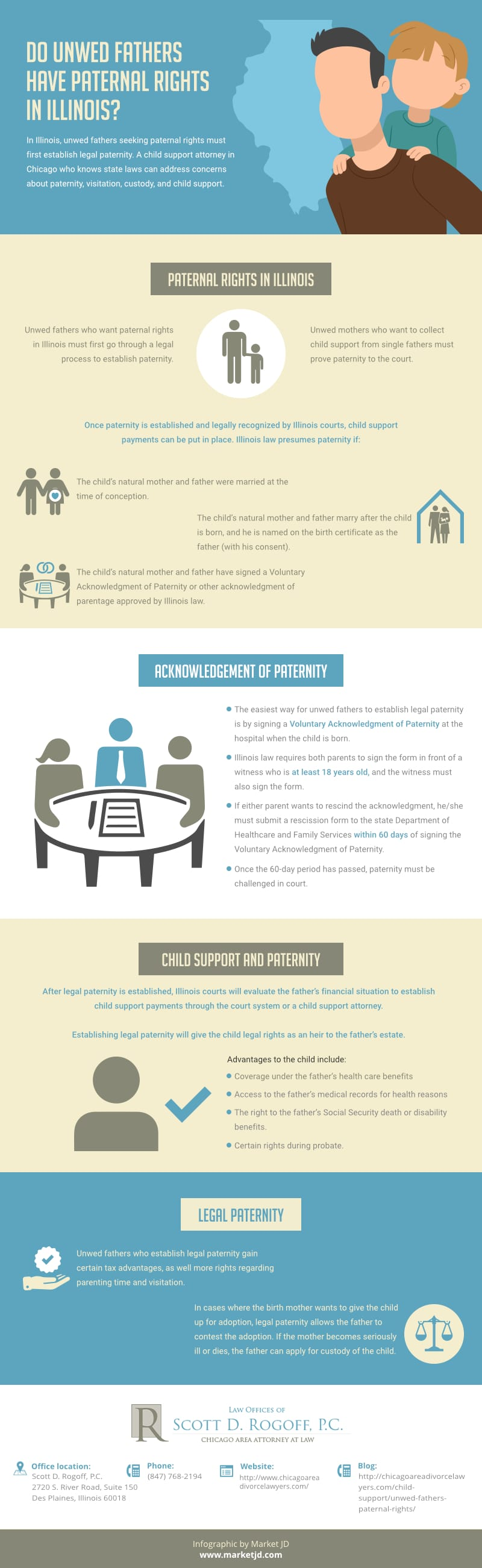 infographic_Unwed Fathers Paternal Rights in Illinois